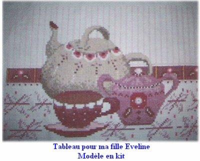 Tableau thé