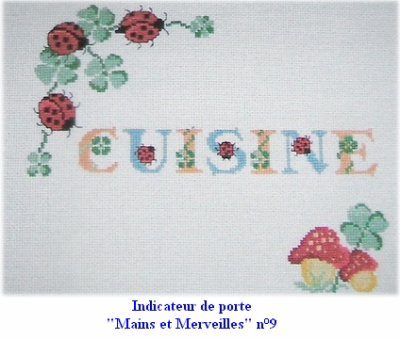 Indicateur de porte : Cuisine