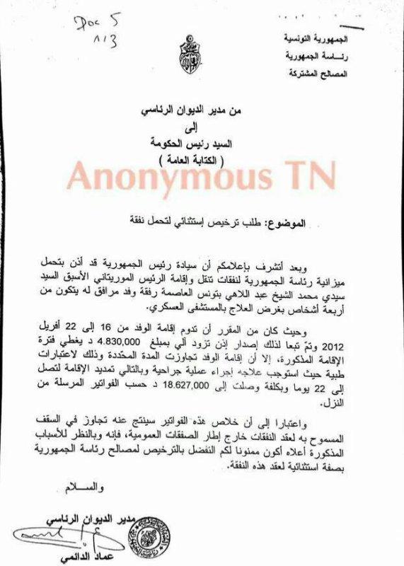 سرقة واهدار المال العام من قبل الرئيس المؤقت المرزوق