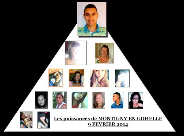 2014: Dernier article pour les puissances de Montigny en Gohelle