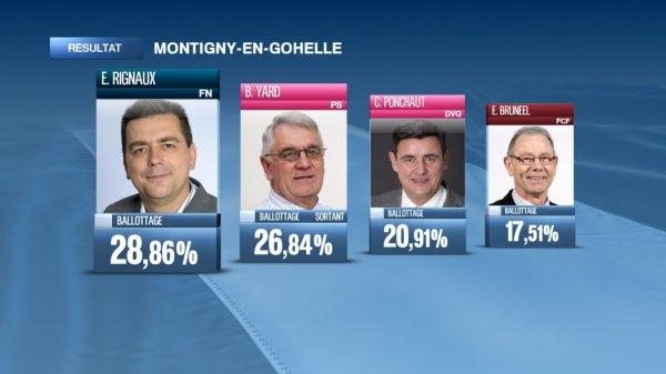 Résultat des élections municipales - 1er tour - Montigny en Gohelle