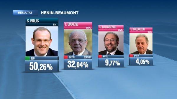Résultat des élections municipales - 1er tour - Hénin Beaumont