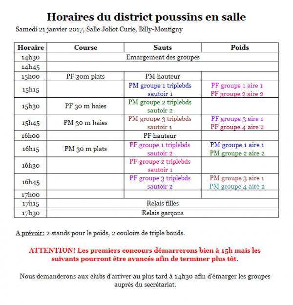 Organisation de la journée qualificative - 21 janvier 2017, Billy-Montigny