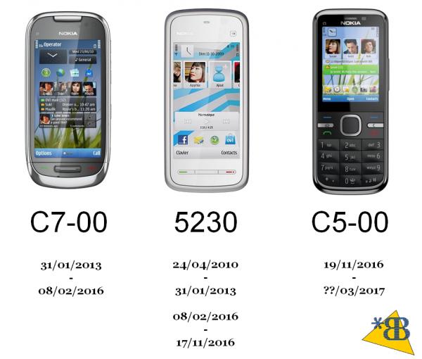 Nokia C5-00: pour combien de temps?
