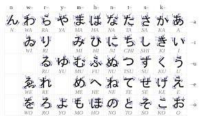 Leçon de Japonais n°1