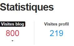 +800 VISITES :D