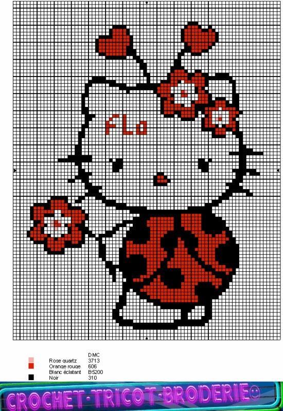 la grille Hello Kitty-cocci...