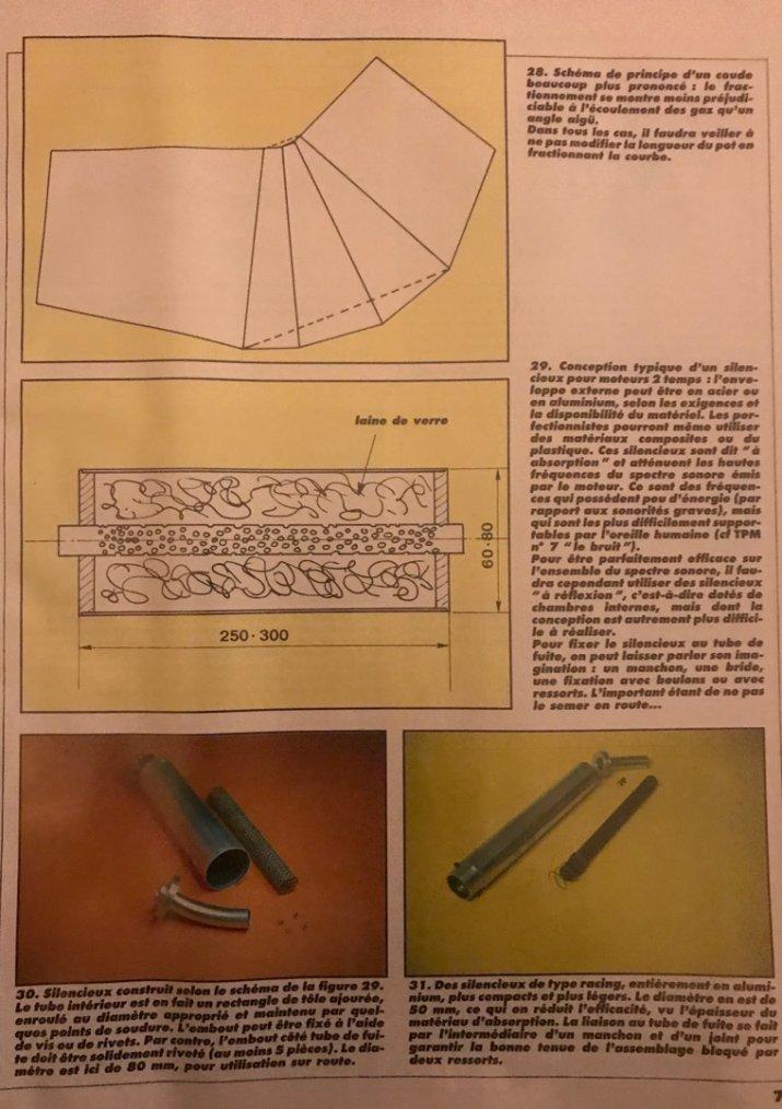 Théorie partie 2: Fabrication d'un pot pour un cylindre à trou