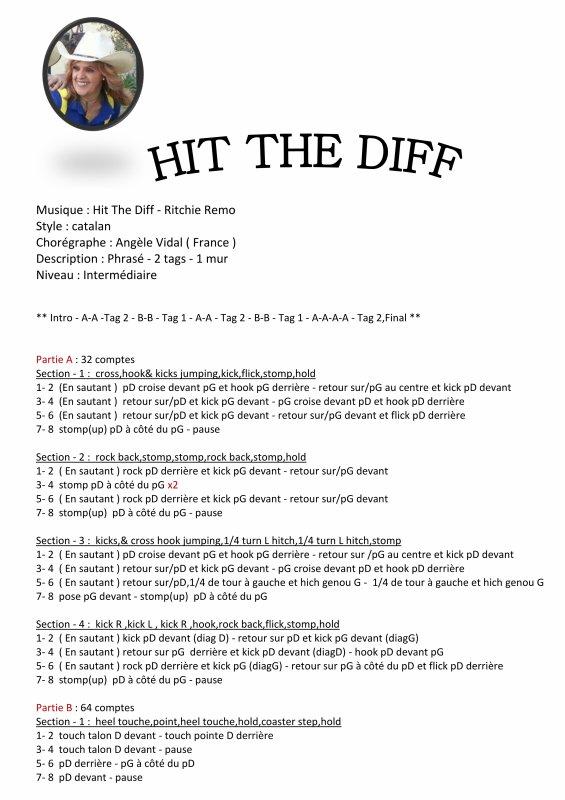 Hit The Dif : Version Catalane par Angèle  Vidal  .. (2015)