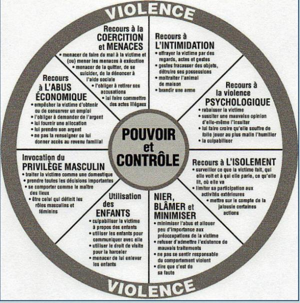 Violence verbale pire que des coups ...