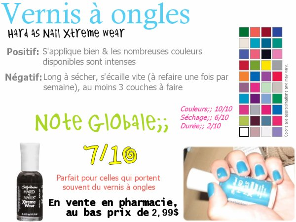 Review: Vernis à ongles