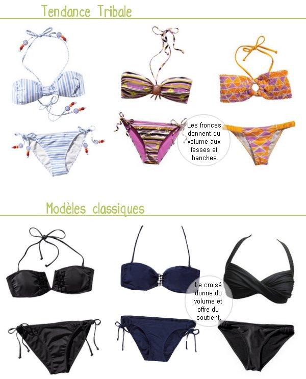 Les tendances des maillots 2011