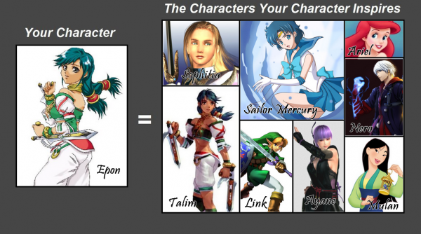 Fun fact : Les personnages qui m'ont inspirés pour faire Epon