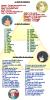 Jeu: Dates de naissances Zelda edition