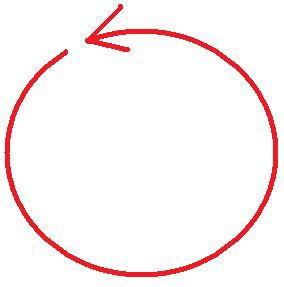 """Cercle """"vicieux"""""""