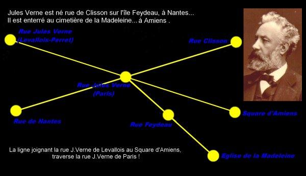 Jules Verne dans le Parisis Code (Vidéo)