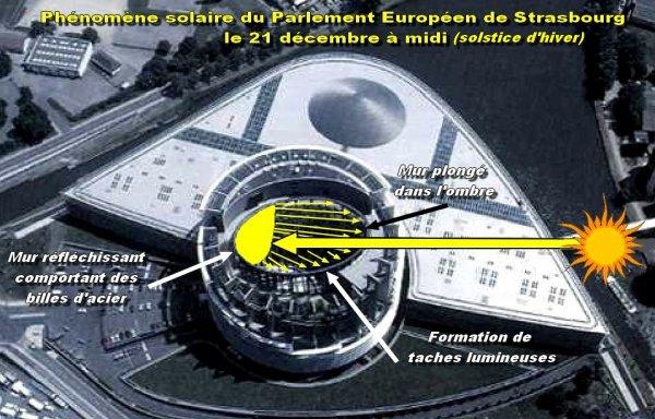 RAYON SECRET DU PARLEMENT EUROPEEN