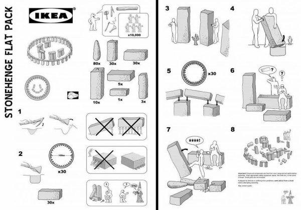 IKEA....