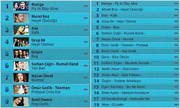 maNga - TRT Müzik