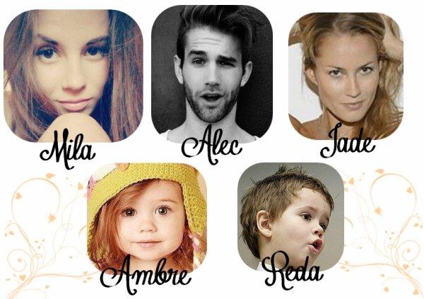 Les personnages .