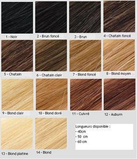 Palette couleur cheveux coiffeur