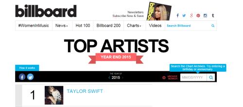 21/12/15 - Photoshoot . Candids . News . Twitter . Magazine . Soirée . Vidéo . Interview . Concert . Tumblr . Instagram . Une nouvelle photo de Taylor et Blake Lively en Australie avec des fans est apparue sur Internet.
