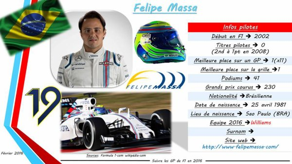 FORMULE 1 : PRESENTATION DES ECURIES => WILLIAMS