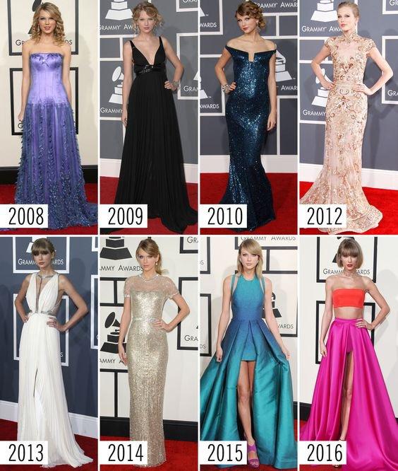 Sondage - Grammys - Evolution de Taylor
