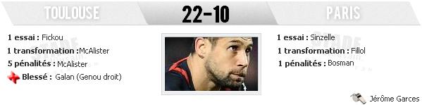 TOP 14 - 8ème Journée : Stade-Toulousain - Stade-Français