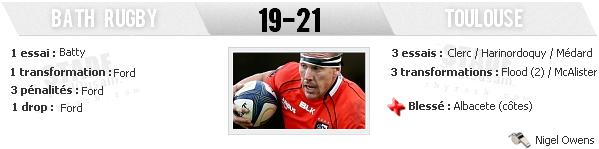 ERCC - 2ème Journée : Bath Rugby - Stade-Toulousain