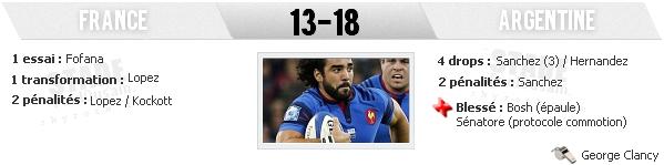 TEST 3 : XV DE FRANCE - ARGENTINE