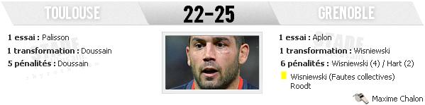 TOP 14 - 12ème Journée : Stade-Toulousain - Grenoble