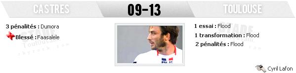 TOP 14 - 17ème Journée : Castres - Stade Toulousain