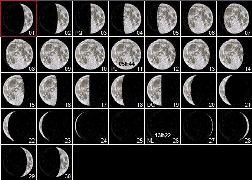 Calendrier lunaire avril 2017