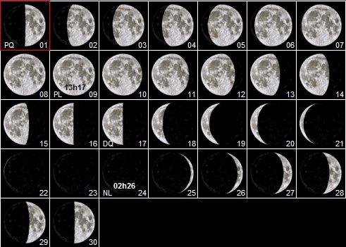 Calendrier lunaire juin 2017