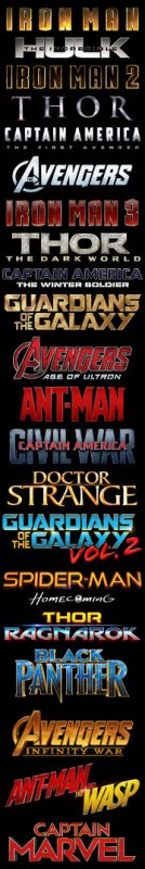 Marvel -MCU /2008 - 2018 10 ans Joyeux anniversaire