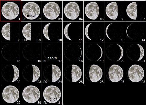 Mars 2018 calendrier lunaire