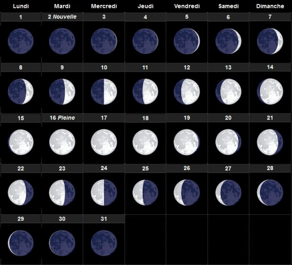 Calendrier lunaire juillet 2019