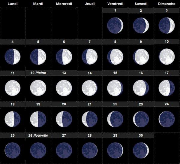 Calendrier lunaire novembre 2019