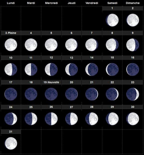 Calendrier lunaire 2020