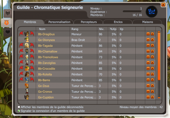 New guilde: Chromatique Seigneurie
