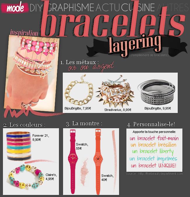 MODE : Bracelets Layering