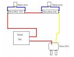 les branchements électriques