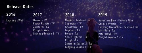 Miraculous, saison 2.
