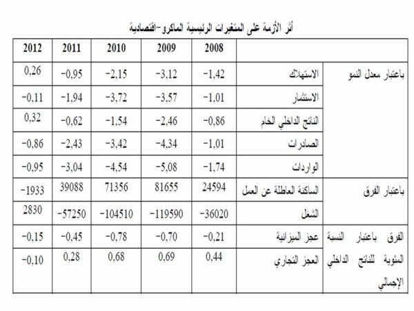 crise au Maroc