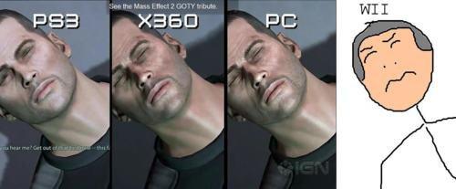 Comparateur de qualité console