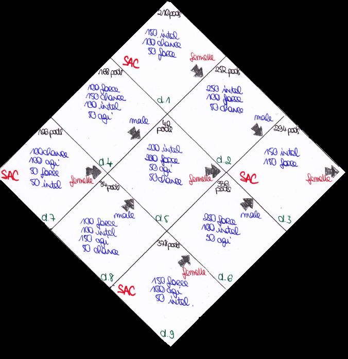 Tutoriel Vulkania#5: Ouverture de l'antre de Grozilla et Grasmera