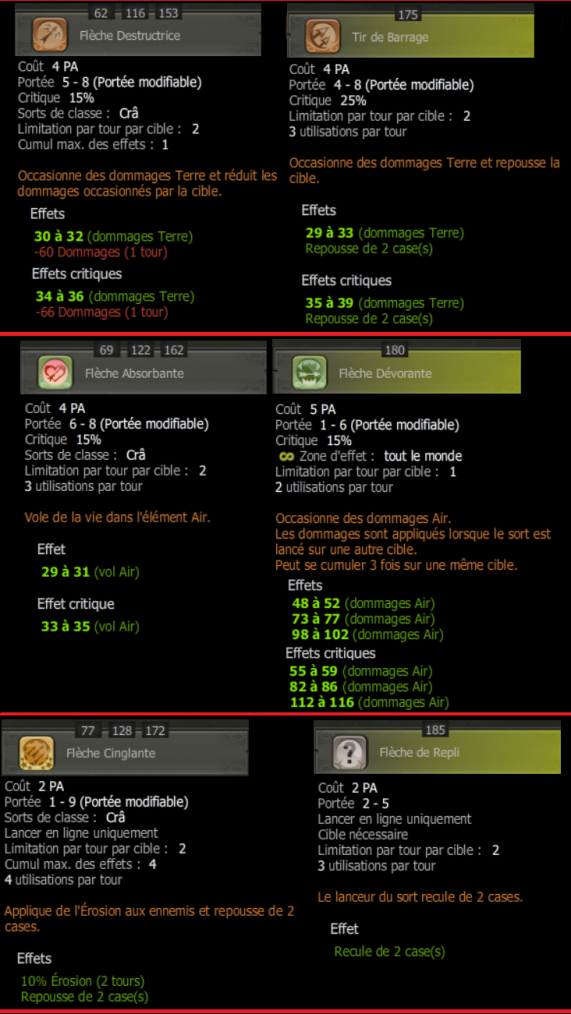 Les variantes de sorts de la  classe Crâ