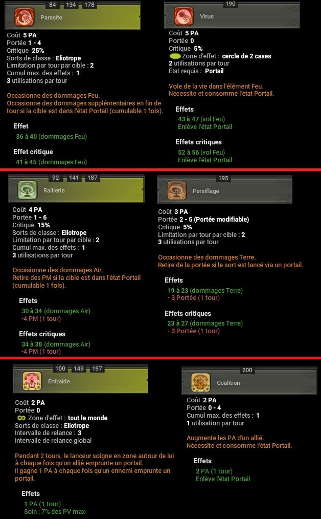 Les variantes de sorts de la classe Eliotrope