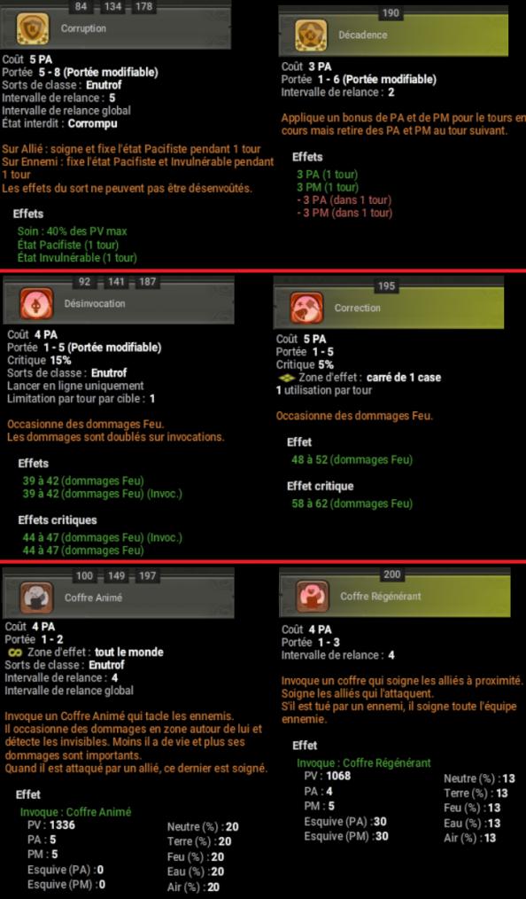 Les variantes de sorts de la classes Enutrof